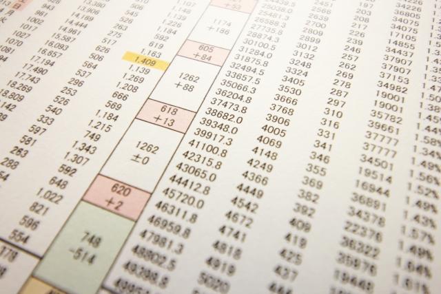 原価計算とは何か?その① 原価計算基礎知識のまとめ