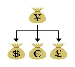 外貨預金(運用)のリスク分散方法